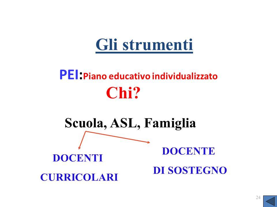 PEI: Piano educativo individualizzato 24 DOCENTI CURRICOLARI DOCENTE DI SOSTEGNO Gli strumenti Chi? Scuola, ASL, Famiglia