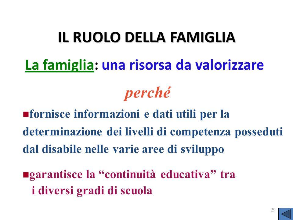 IL RUOLO DELLA FAMIGLIA La famiglia: una risorsa da valorizzare 29 perché fornisce informazioni e dati utili per la determinazione dei livelli di comp