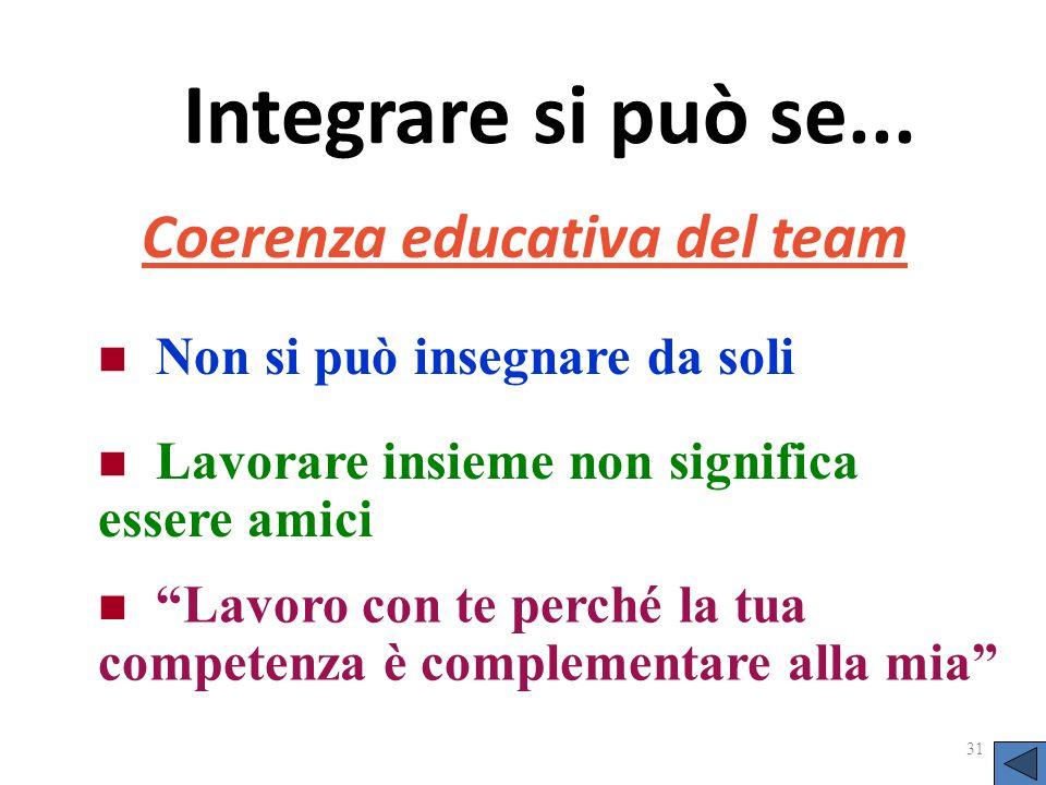 """Integrare si può se... Coerenza educativa del team 31 Non si può insegnare da soli Lavorare insieme non significa essere amici """"Lavoro con te perché l"""