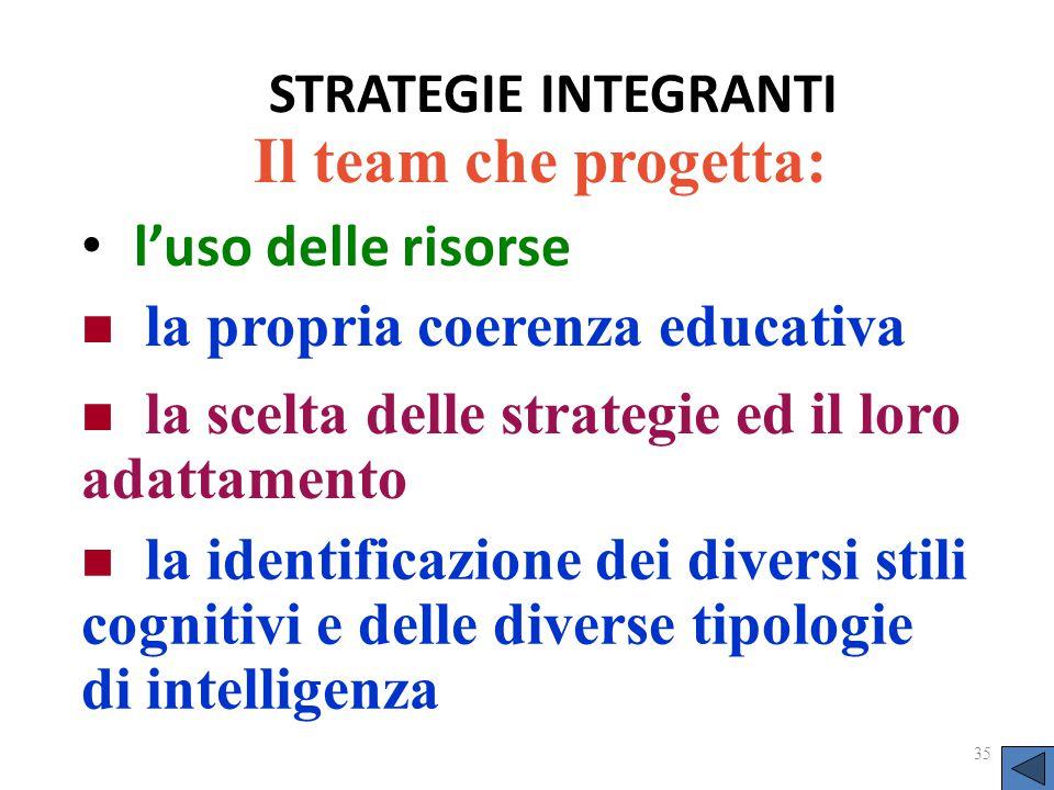 STRATEGIE INTEGRANTI l'uso delle risorse 35 Il team che progetta: la propria coerenza educativa la scelta delle strategie ed il loro adattamento la id