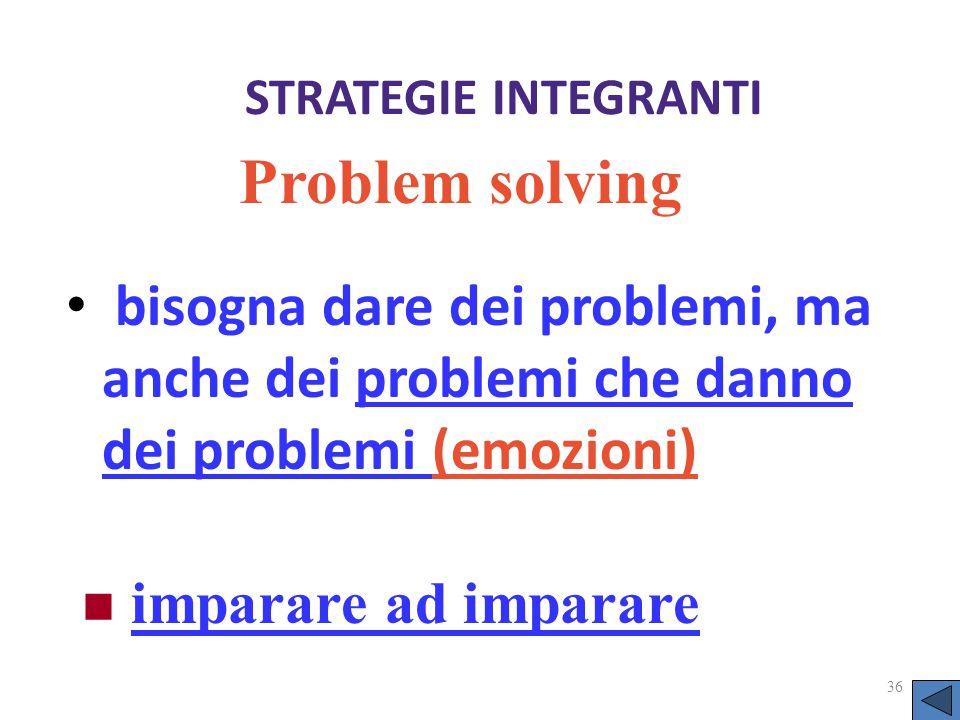 STRATEGIE INTEGRANTI bisogna dare dei problemi, ma anche dei problemi che danno dei problemi (emozioni) 36 Problem solving imparare ad imparare