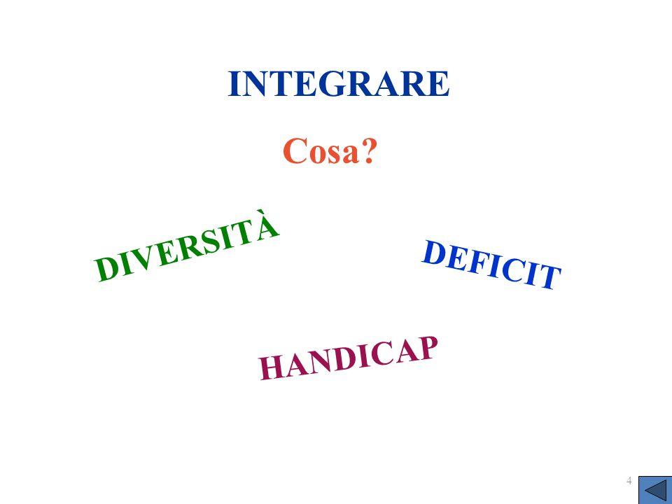 4 INTEGRARE DIVERSITÀ DEFICIT HANDICAP Cosa?