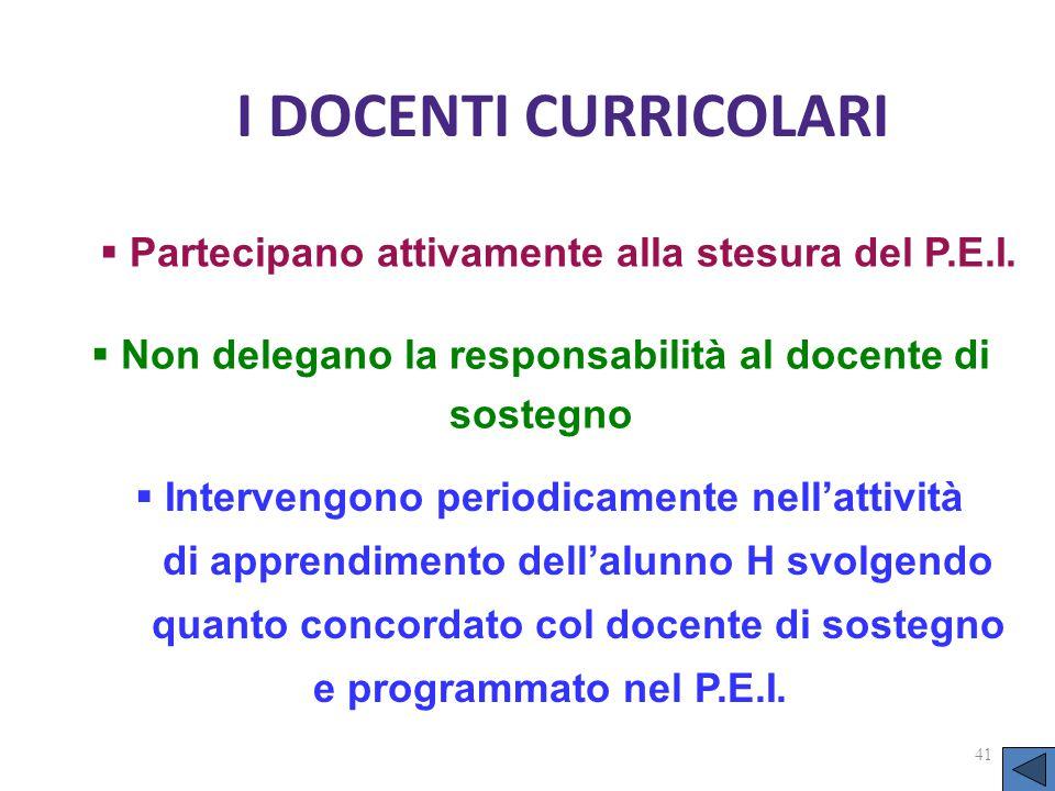 I DOCENTI CURRICOLARI 41  Partecipano attivamente alla stesura del P.E.I.  Non delegano la responsabilità al docente di sostegno  Intervengono peri