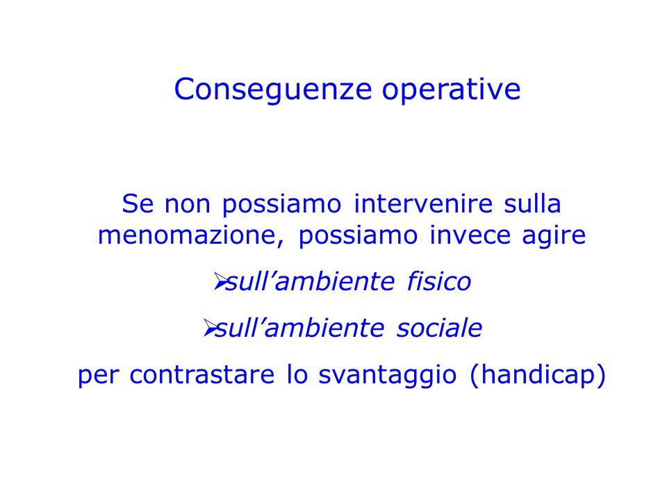 Conseguenze operative Se non possiamo intervenire sulla menomazione, possiamo invece agire  sull'ambiente fisico  sull'ambiente sociale per contrast