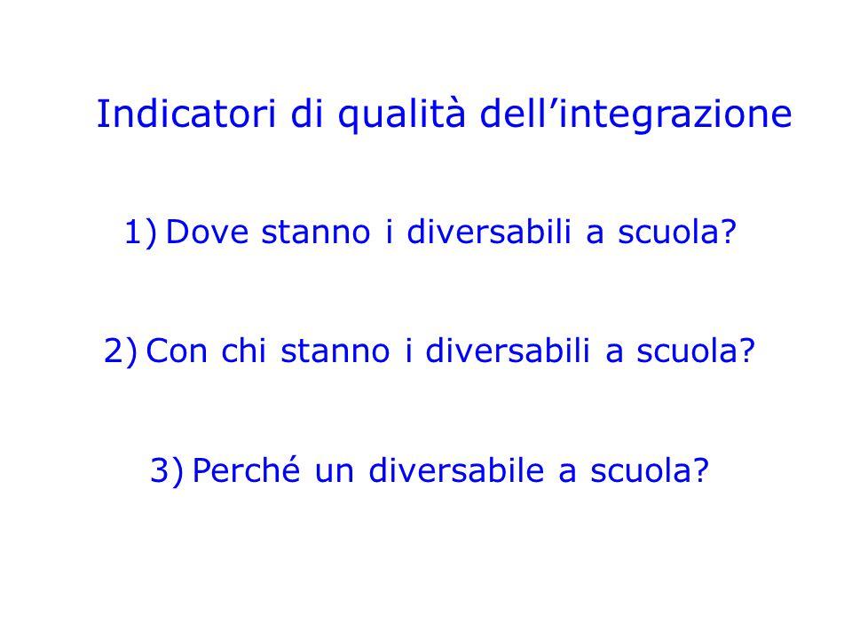 Indicatori di qualità dell'integrazione 1)Dove stanno i diversabili a scuola? 2)Con chi stanno i diversabili a scuola? 3)Perché un diversabile a scuol