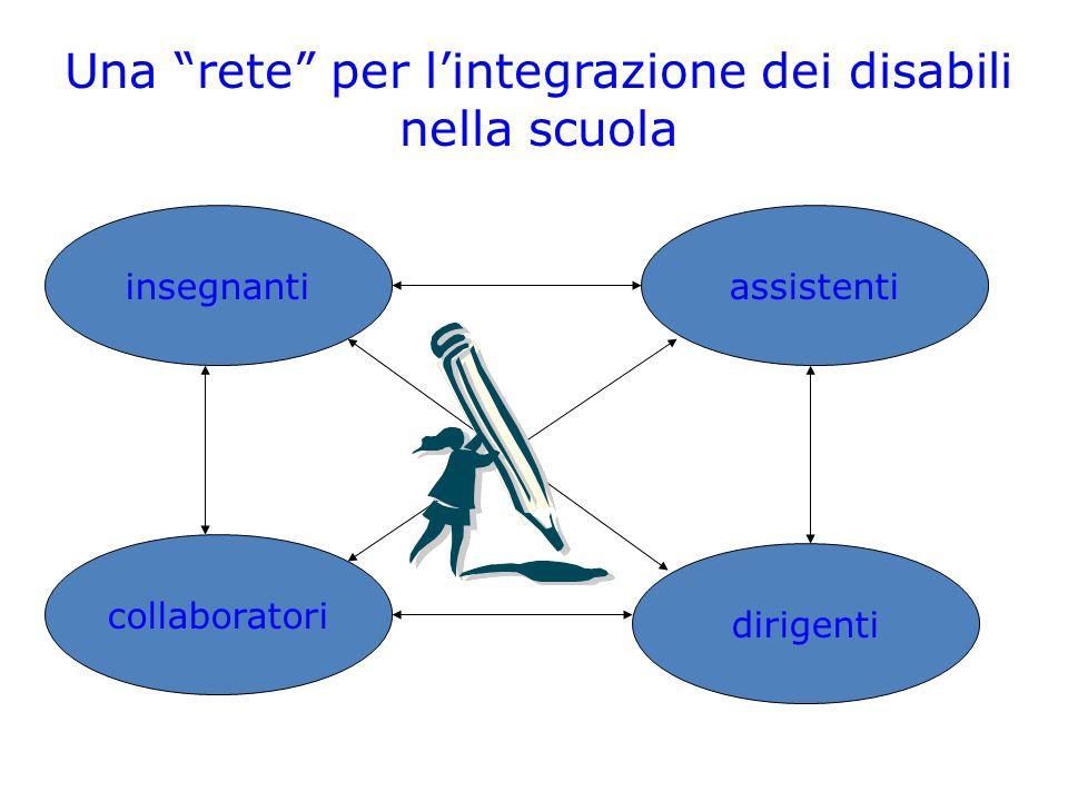 """Una """"rete"""" per l'integrazione dei disabili nella scuola insegnanti collaboratori dirigenti assistenti"""