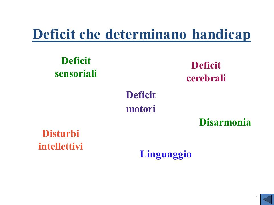 7 Disarmonia Linguaggio Disturbi intellettivi Deficit cerebrali Deficit sensoriali Deficit che determinano handicap Deficit motori