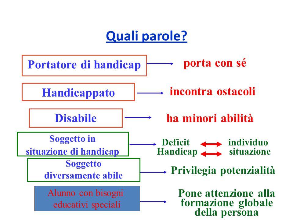 Quali parole? 8 Privilegia potenzialità Soggetto diversamente abile Soggetto in situazione di handicap ha minori abilità Disabile incontra ostacoli Ha
