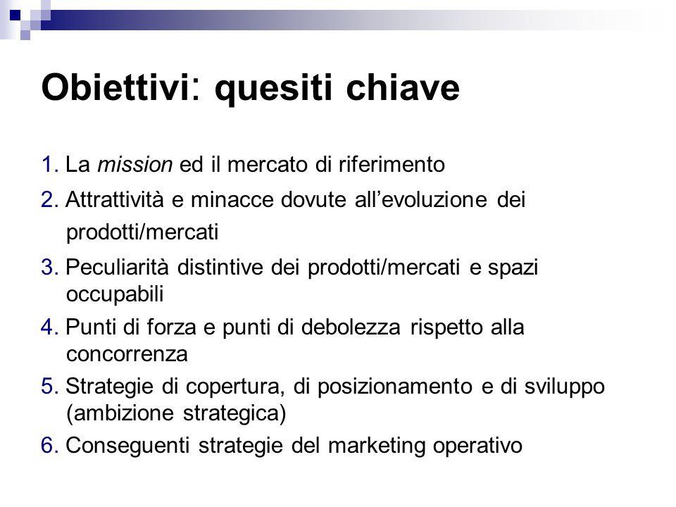 L'opportunità di marketing 2/2 Obiettivi di marketing obiettivo di vendita - fatturato/n.