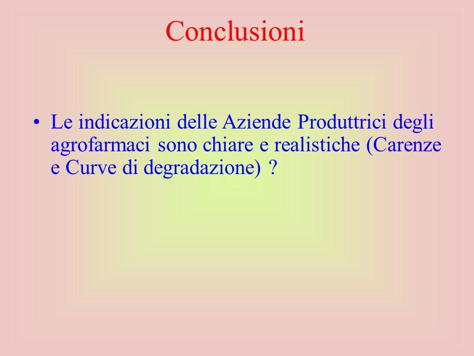 Le indicazioni delle Aziende Produttrici degli agrofarmaci sono chiare e realistiche (Carenze e Curve di degradazione) .