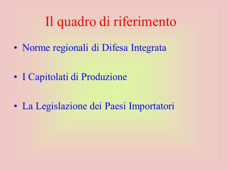 Il quadro di riferimento Norme regionali di Difesa Integrata I Capitolati di Produzione La Legislazione dei Paesi Importatori