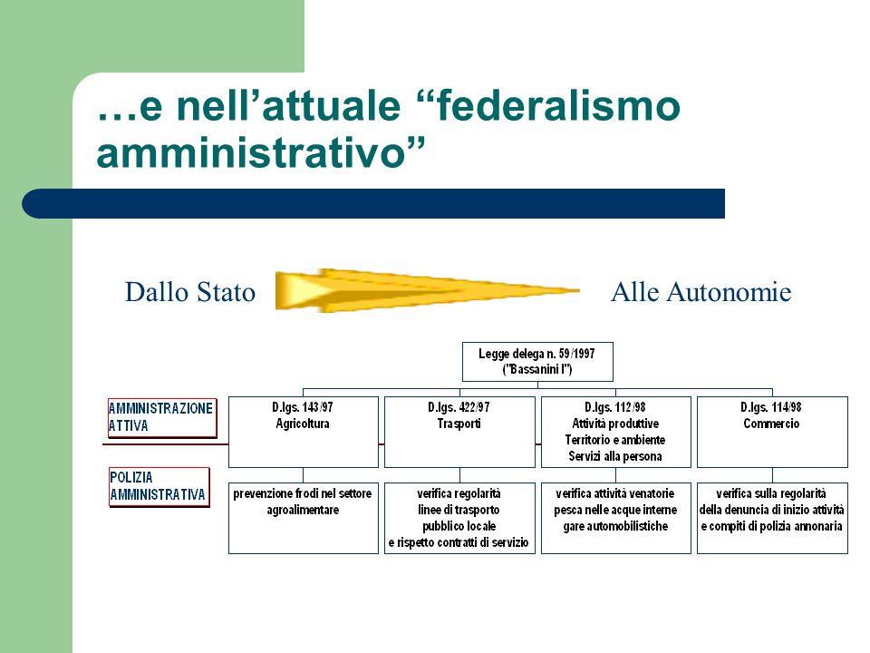 …e nell'attuale federalismo amministrativo Dallo StatoAlle Autonomie