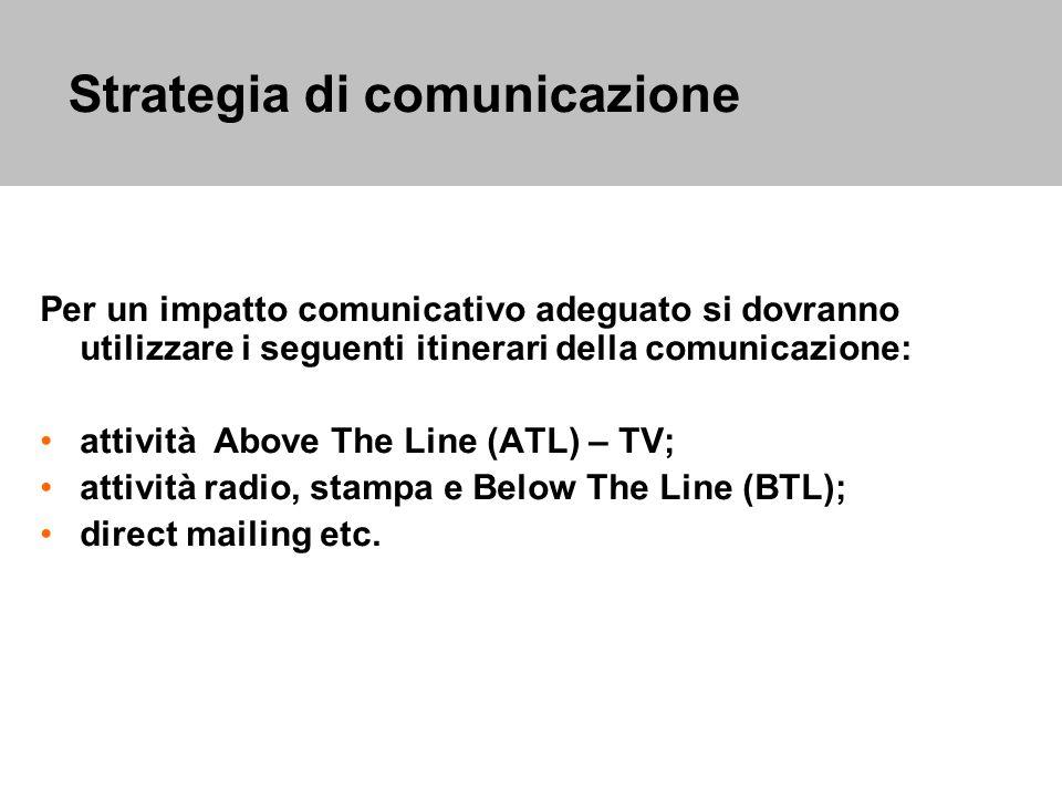 Strategia di comunicazione Per un impatto comunicativo adeguato si dovranno utilizzare i seguenti itinerari della comunicazione: attività Above The Li