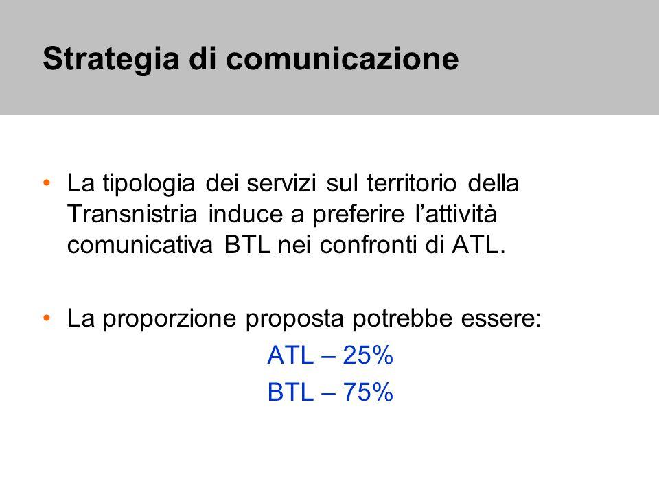 Strategia di comunicazione La tipologia dei servizi sul territorio della Transnistria induce a preferire l'attività comunicativa BTL nei confronti di ATL.