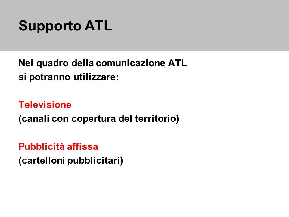 Supporto ATL Nel quadro della comunicazione ATL si potranno utilizzare: Televisione (canali con copertura del territorio) Pubblicità affissa (cartelloni pubblicitari)