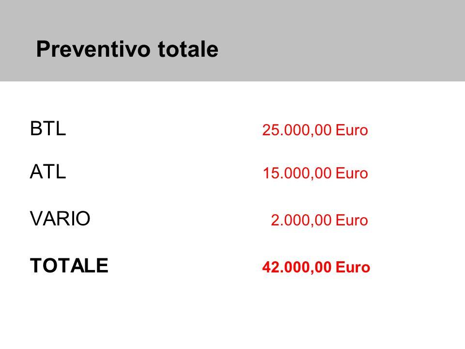 BTL 25.000,00 Euro ATL 15.000,00 Euro VARIO 2.000,00 Euro TOTALE 42.000,00 Euro Preventivo totale