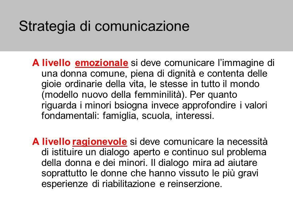 Strategia di comunicazione Per un impatto comunicativo adeguato si dovranno utilizzare i seguenti itinerari della comunicazione: attività Above The Line (ATL) – TV; attività radio, stampa e Below The Line (BTL); direct mailing etc.