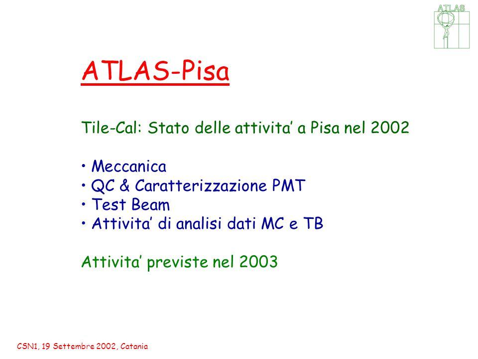 CSN1, 19 Settembre 2002, Catania ATLAS-Pisa Tile-Cal: Stato delle attivita' a Pisa nel 2002 Meccanica QC & Caratterizzazione PMT Test Beam Attivita' di analisi dati MC e TB Attivita' previste nel 2003