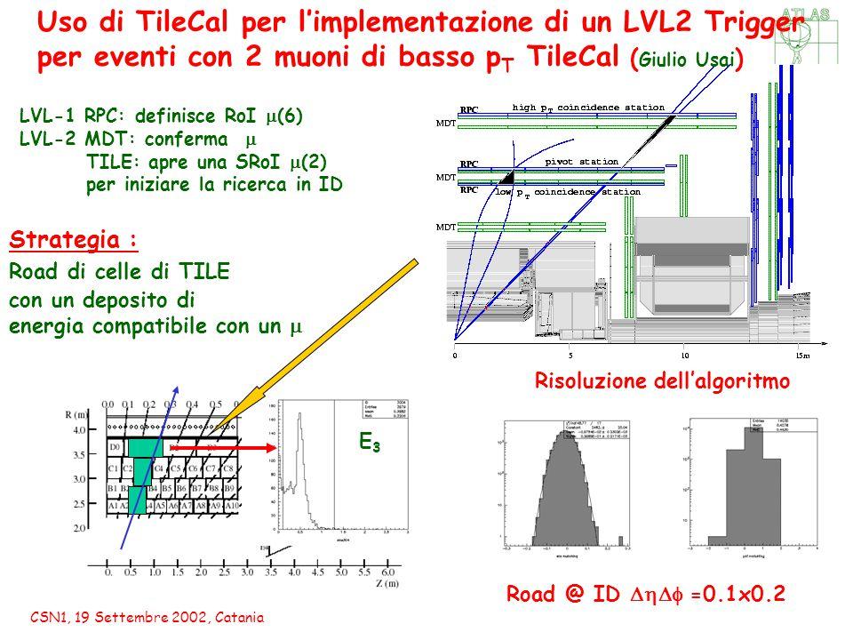 CSN1, 19 Settembre 2002, Catania Uso di TileCal per l'implementazione di un LVL2 Trigger per eventi con 2 muoni di basso p T TileCal ( Giulio Usai ) Strategia : Road di celle di TILE con un deposito di energia compatibile con un  LVL-1 RPC: definisce RoI  (6) LVL-2 MDT: conferma  TILE: apre una SRoI  (2) per iniziare la ricerca in ID Road @ ID  =0.1x0.2 E3E3 Risoluzione dell'algoritmo