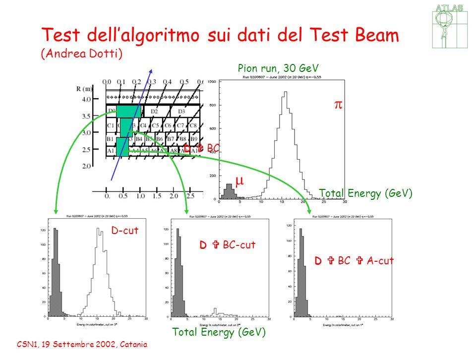 CSN1, 19 Settembre 2002, Catania D-cut D  BC-cut D  BC  A-cut Test dell'algoritmo sui dati del Test Beam (Andrea Dotti)  D  BC Total Energy (GeV) Pion run, 30 GeV 