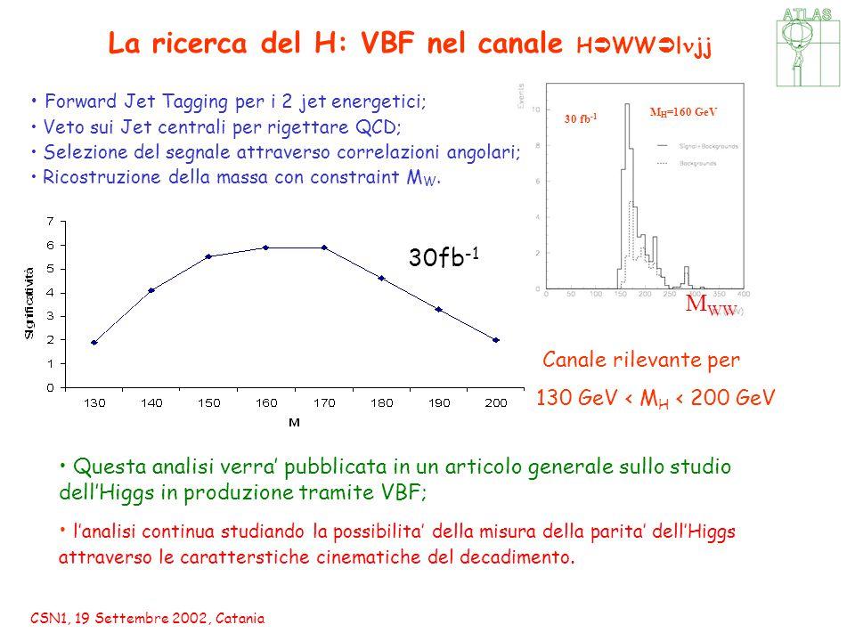 CSN1, 19 Settembre 2002, Catania La ricerca del H: VBF nel canale H  WW  l jj Forward Jet Tagging per i 2 jet energetici; Veto sui Jet centrali per rigettare QCD; Selezione del segnale attraverso correlazioni angolari; Ricostruzione della massa con constraint M W.