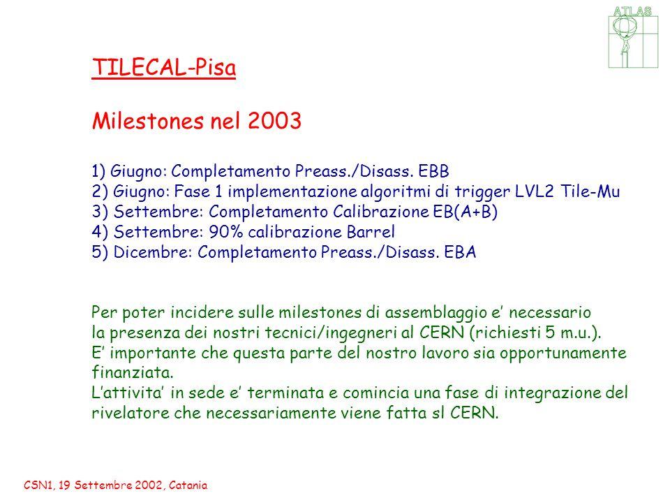 CSN1, 19 Settembre 2002, Catania TILECAL-Pisa Milestones nel 2003 1) Giugno: Completamento Preass./Disass.