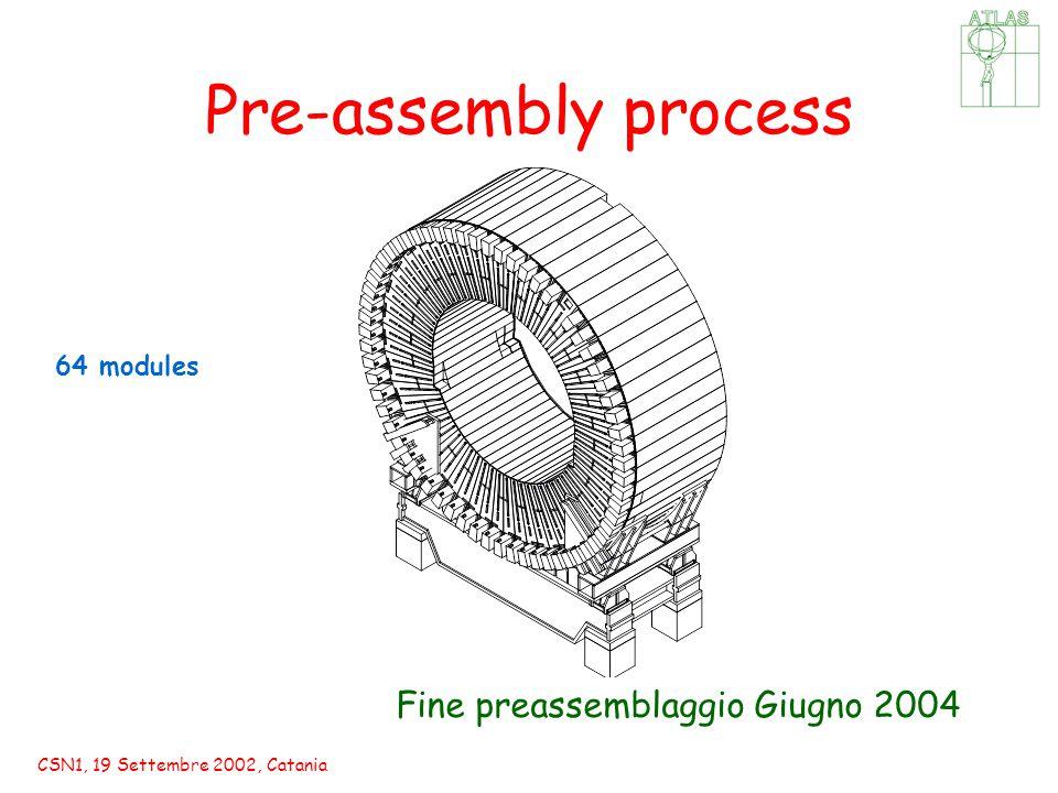 CSN1, 19 Settembre 2002, Catania Pre-assembly process 64 modules Fine preassemblaggio Giugno 2004