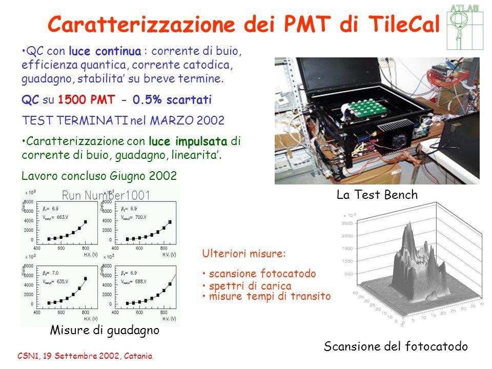 CSN1, 19 Settembre 2002, Catania Caratterizzazione dei PMT di TileCal QC con luce continua : corrente di buio, efficienza quantica, corrente catodica, guadagno, stabilita' su breve termine.