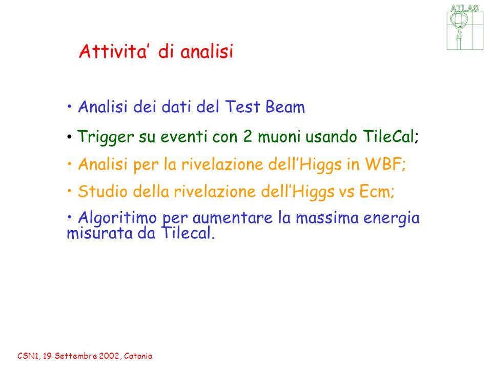 CSN1, 19 Settembre 2002, Catania Analisi dei dati del Test Beam Trigger su eventi con 2 muoni usando TileCal; Analisi per la rivelazione dell'Higgs in WBF; Studio della rivelazione dell'Higgs vs Ecm; Algoritimo per aumentare la massima energia misurata da Tilecal.
