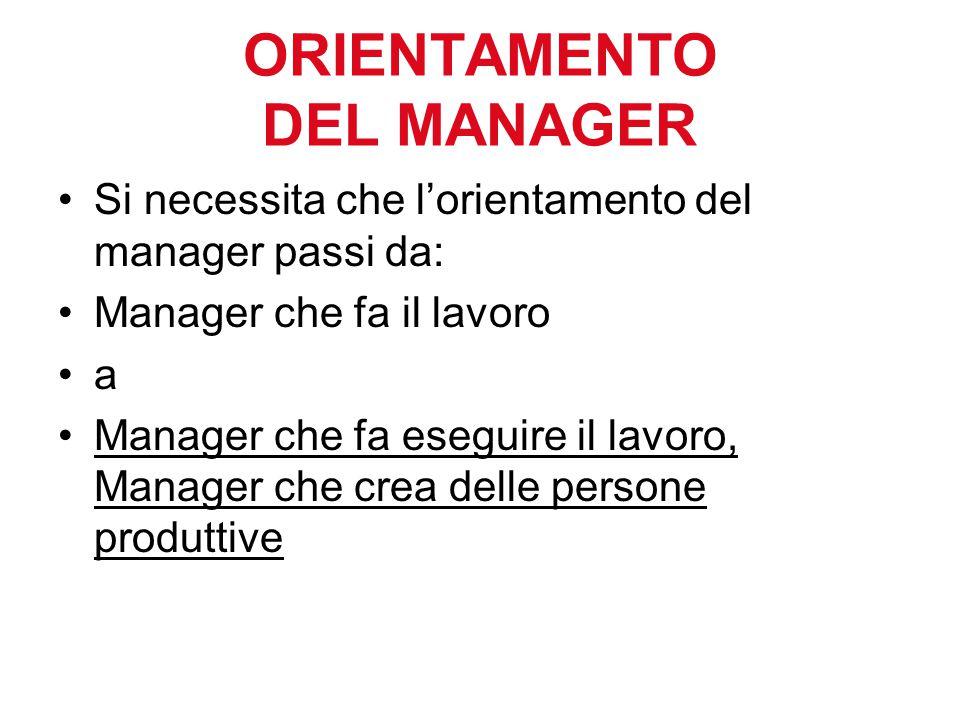 ORIENTAMENTO DEL MANAGER Si necessita che l'orientamento del manager passi da: Manager che fa il lavoro a Manager che fa eseguire il lavoro, Manager che crea delle persone produttive