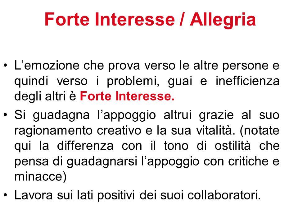 Forte Interesse / Allegria L'emozione che prova verso le altre persone e quindi verso i problemi, guai e inefficienza degli altri è Forte Interesse.