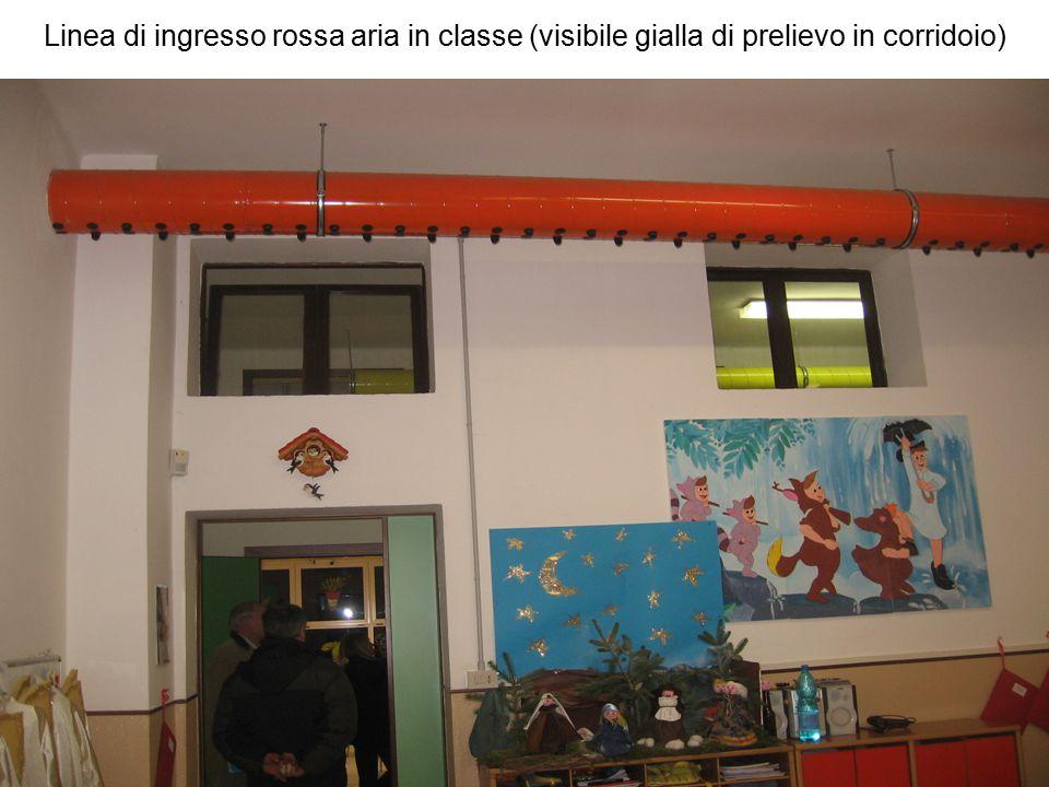 Linea di ingresso rossa aria in classe (visibile gialla di prelievo in corridoio)