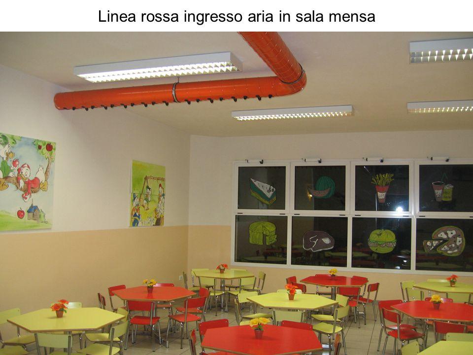 Linea rossa ingresso aria in sala mensa