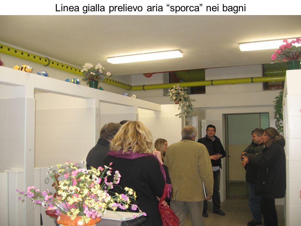 """Linea gialla prelievo aria """"sporca"""" nei bagni"""