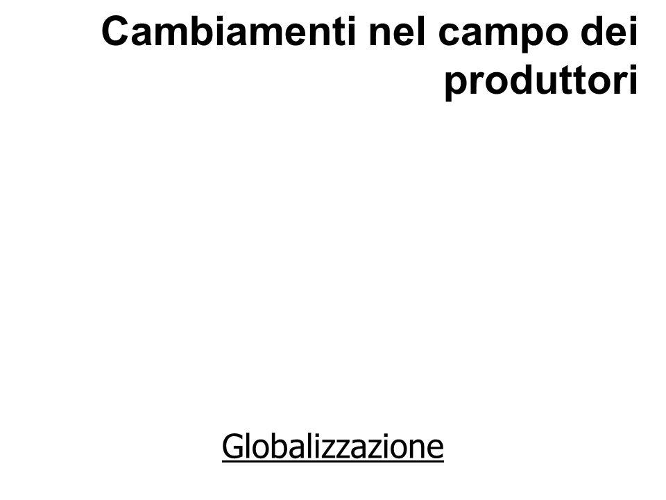 Globalizzazione Cambiamenti nel campo dei produttori