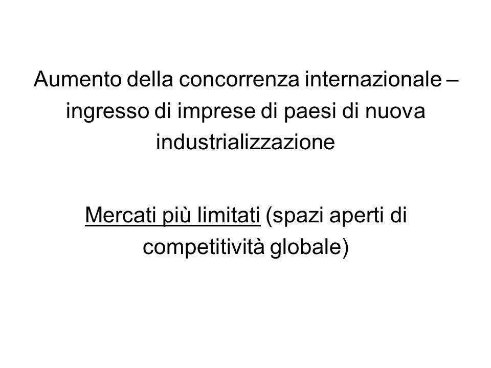 Aumento della concorrenza internazionale – ingresso di imprese di paesi di nuova industrializzazione Mercati più limitati (spazi aperti di competitivi