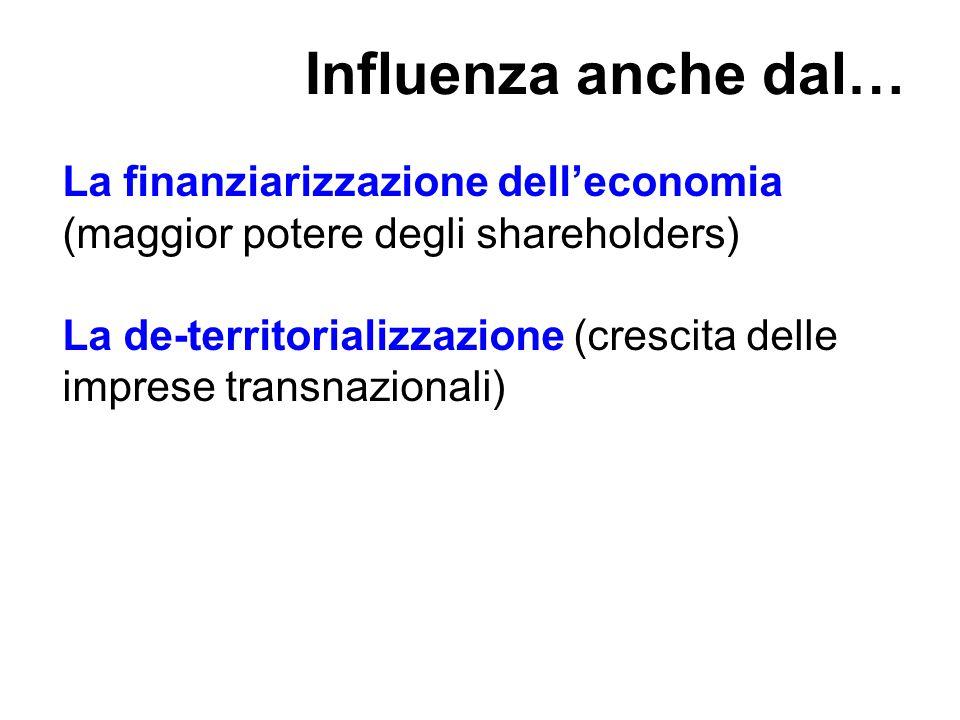 Influenza anche dal… La finanziarizzazione dell'economia (maggior potere degli shareholders) La de-territorializzazione (crescita delle imprese transn