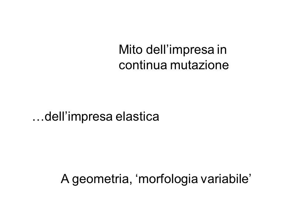 Mito dell'impresa in continua mutazione …dell'impresa elastica A geometria, 'morfologia variabile'