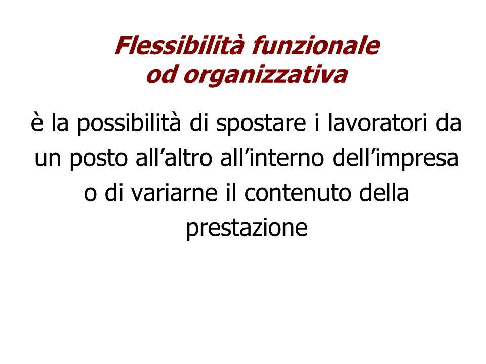 Flessibilità funzionale od organizzativa è la possibilità di spostare i lavoratori da un posto all'altro all'interno dell'impresa o di variarne il con