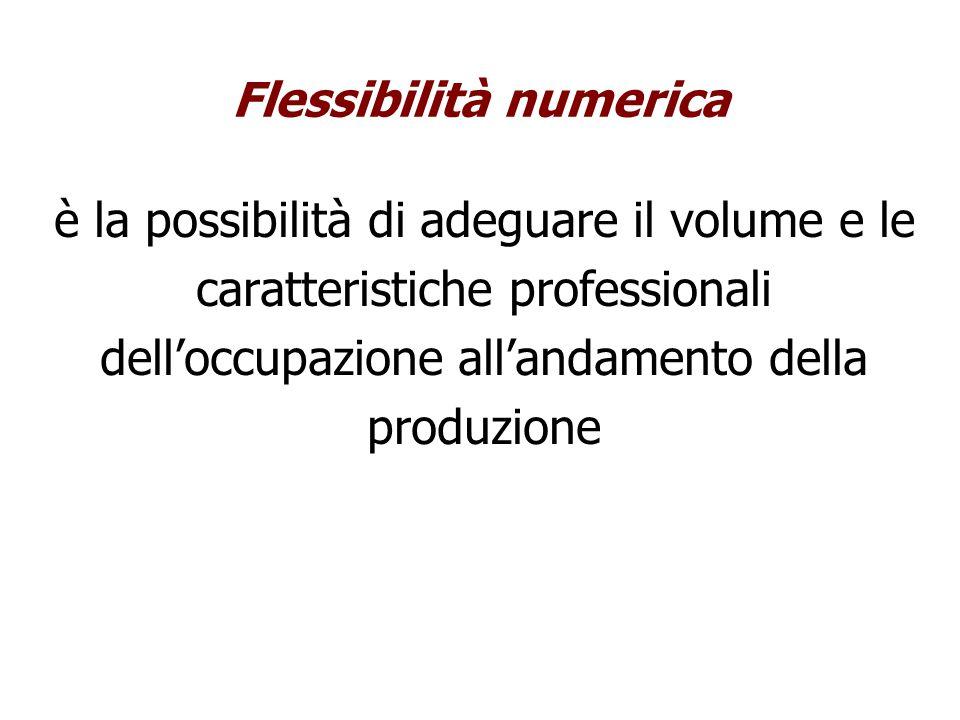 Flessibilità numerica è la possibilità di adeguare il volume e le caratteristiche professionali dell'occupazione all'andamento della produzione