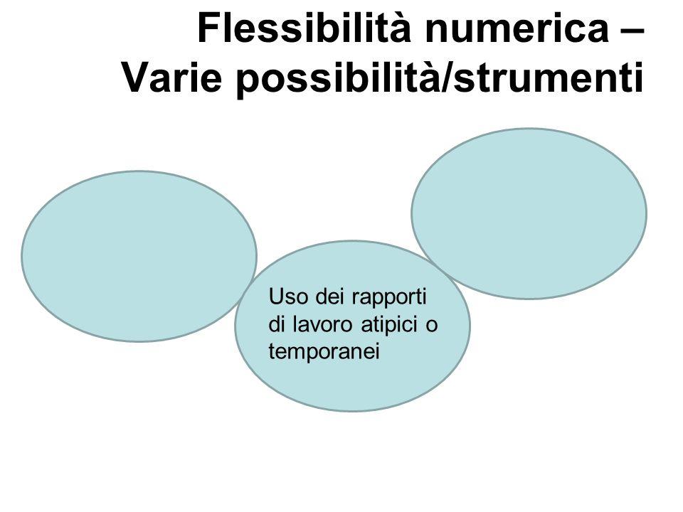 Flessibilità numerica – Varie possibilità/strumenti Uso dei rapporti di lavoro atipici o temporanei