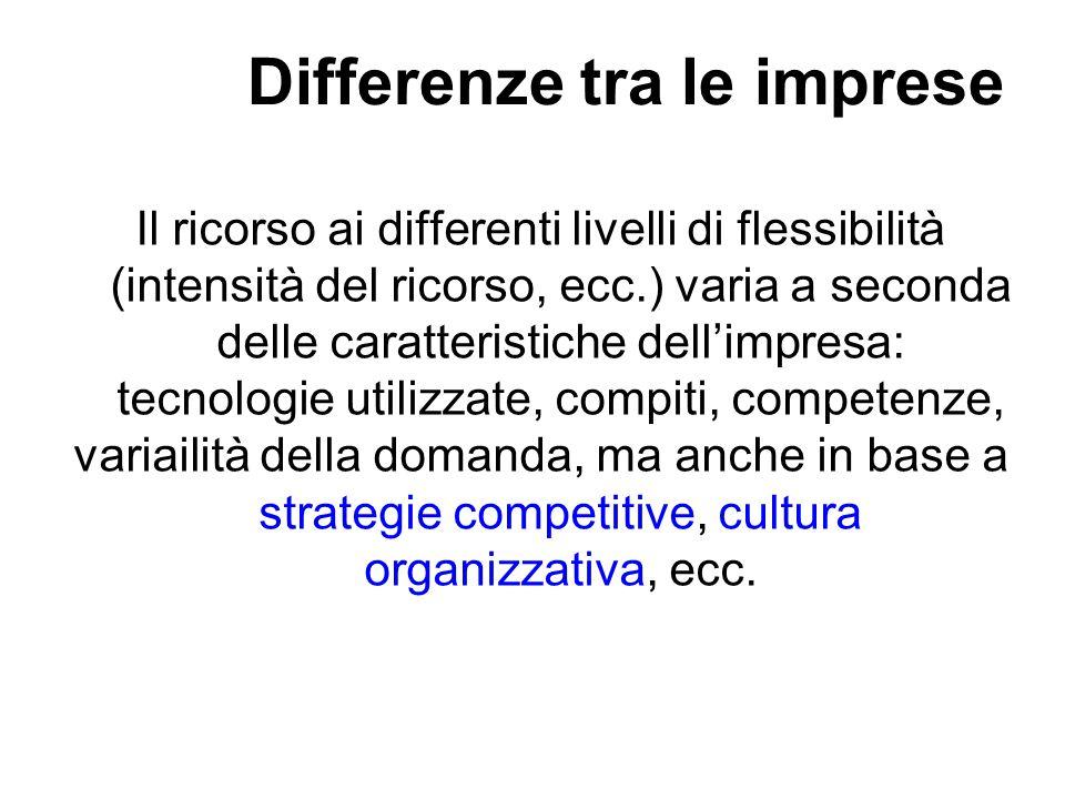 Differenze tra le imprese Il ricorso ai differenti livelli di flessibilità (intensità del ricorso, ecc.) varia a seconda delle caratteristiche dell'im