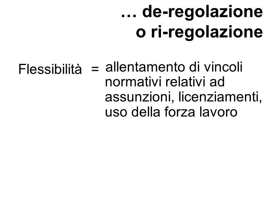 … de-regolazione o ri-regolazione allentamento di vincoli normativi relativi ad assunzioni, licenziamenti, uso della forza lavoro Flessibilità =