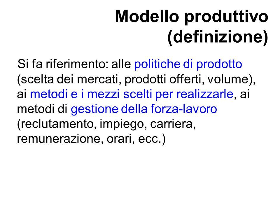 Modello produttivo (definizione) Si fa riferimento: alle politiche di prodotto (scelta dei mercati, prodotti offerti, volume), ai metodi e i mezzi sce