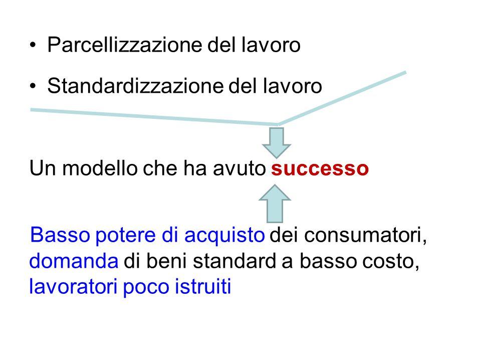 Parcellizzazione del lavoro Standardizzazione del lavoro Un modello che ha avuto successo Basso potere di acquisto dei consumatori, domanda di beni st
