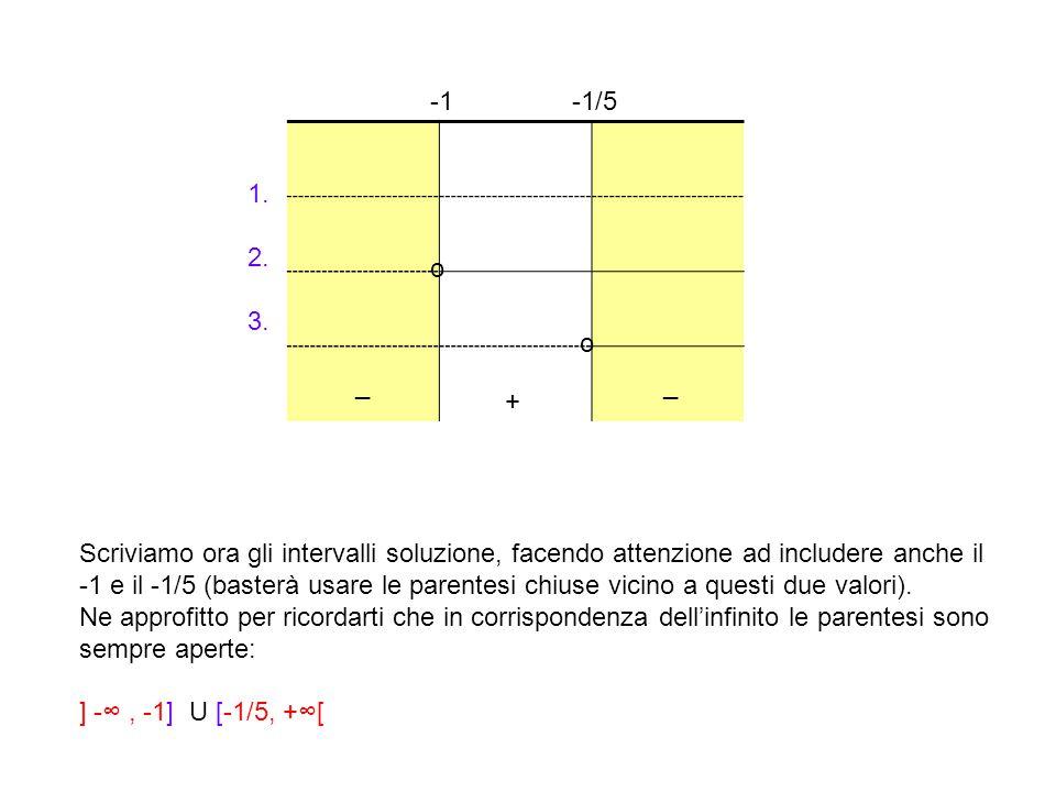 o o -1/5 1. 2. 3. __ + Scriviamo ora gli intervalli soluzione, facendo attenzione ad includere anche il -1 e il -1/5 (basterà usare le parentesi chius