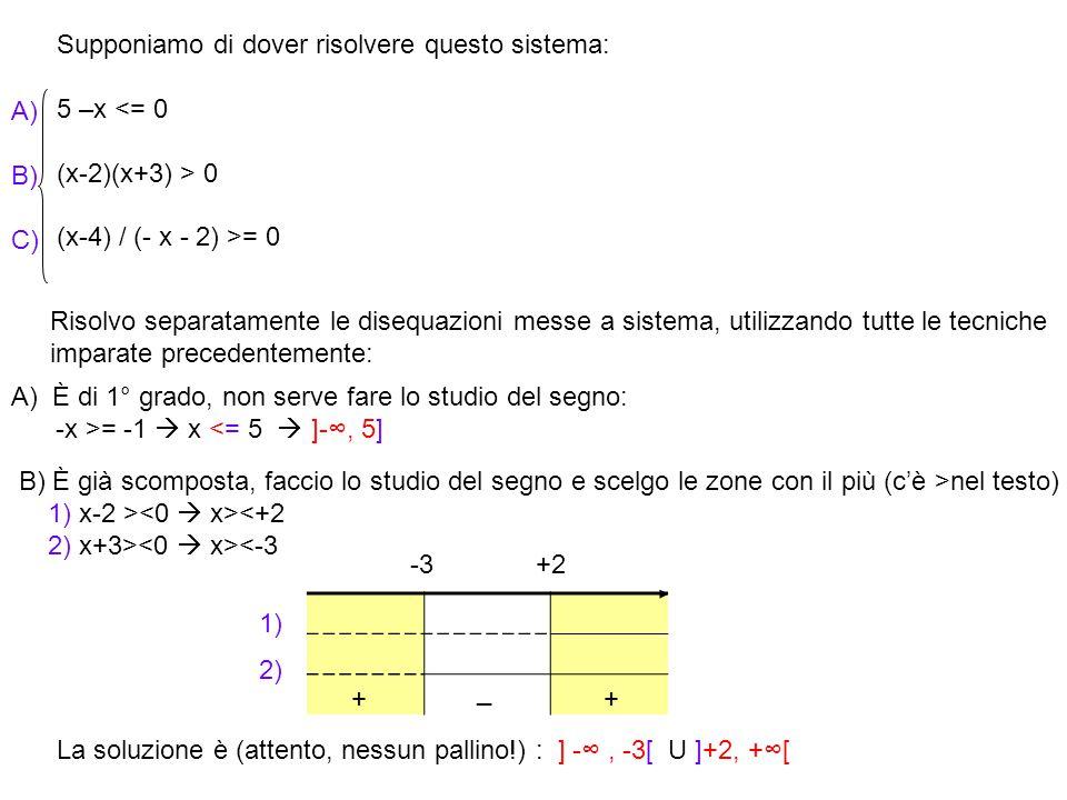 Supponiamo di dover risolvere questo sistema: 5 –x <= 0 (x-2)(x+3) > 0 (x-4) / (- x - 2) >= 0 Risolvo separatamente le disequazioni messe a sistema, u