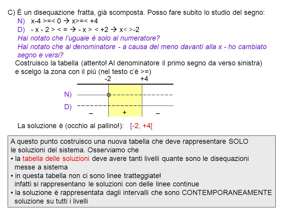 C) È un disequazione fratta, già scomposta. Posso fare subito lo studio del segno: N) x-4 >= =< +4 D) - x - 2 > -2 Hai notato che l'uguale è solo al n