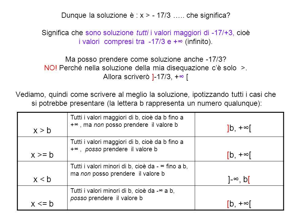Dunque la soluzione è : x > - 17/3 ….. che significa? Significa che sono soluzione tutti i valori maggiori di -17/+3, cioè i valori compresi tra -17/3