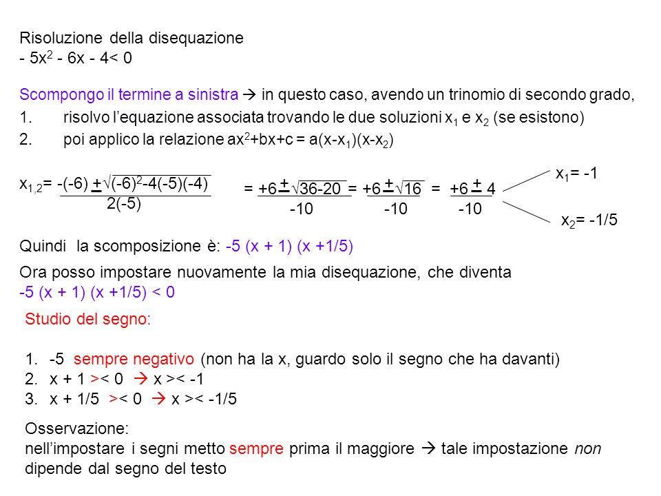 Scompongo il termine a sinistra  in questo caso, avendo un trinomio di secondo grado, 1.risolvo l'equazione associata trovando le due soluzioni x 1 e